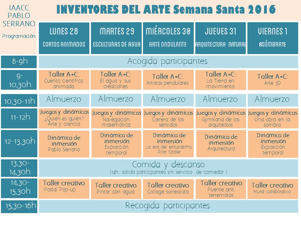 tabla programaciones