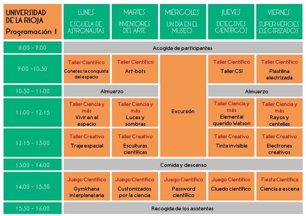 Programación 1 Logroño_2017