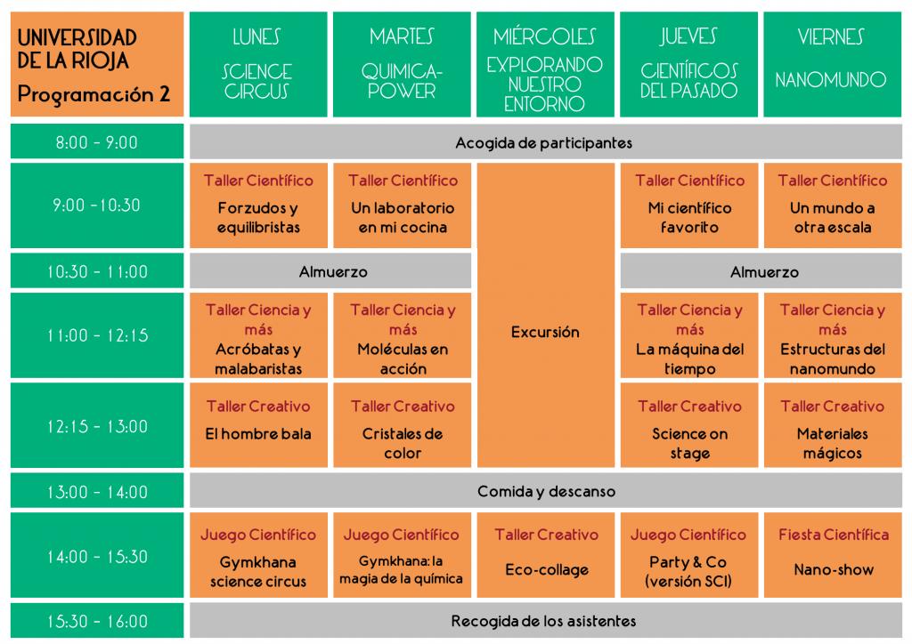 Programación 2 Logroño_2017